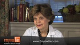 What Is Cortisol And How Does It Affect Women After Arguing? - Dr. Legato (VIDEO)